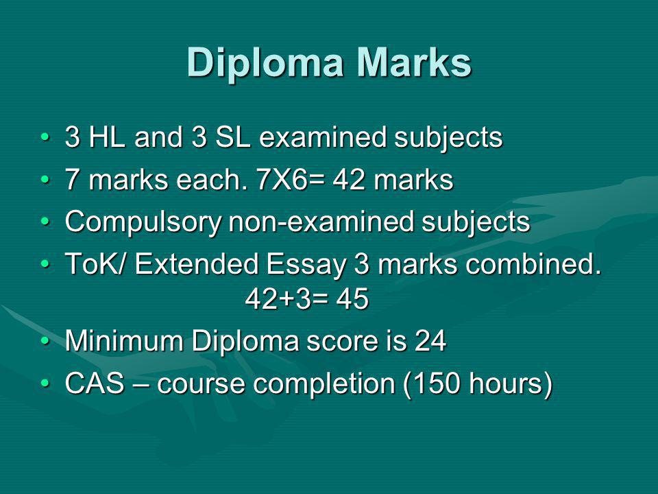 Diploma Marks 3 HL and 3 SL examined subjects3 HL and 3 SL examined subjects 7 marks each.