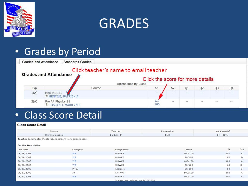 GRADES Grades by Period Class Score Detail Click teachers name to email teacher