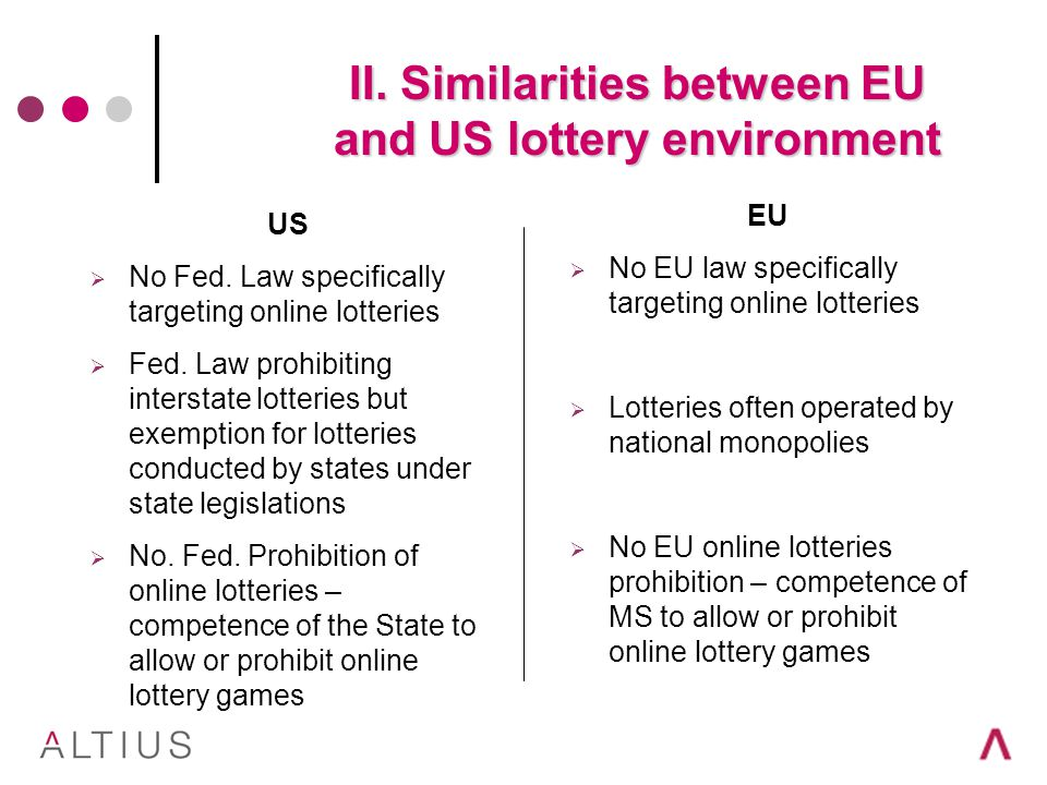 II. Similarities between EU and US lottery environment US No Fed.