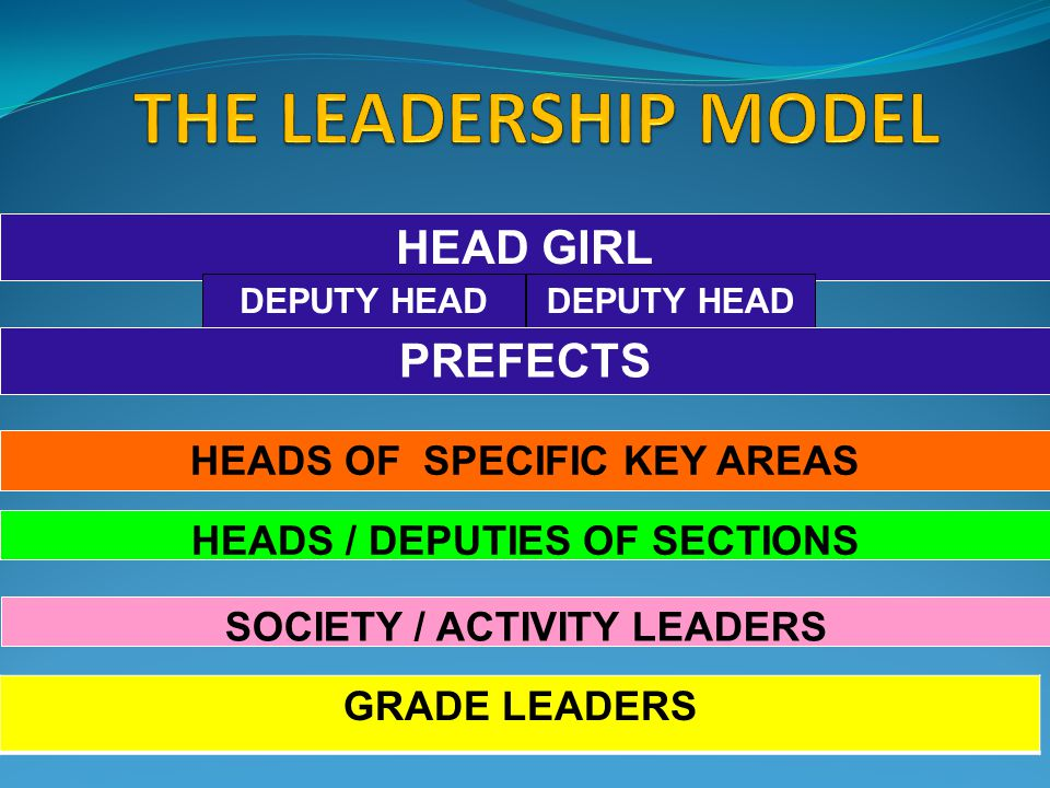 HEAD GIRL DEPUTY HEAD PREFECTS HEADS OF SPECIFIC KEY AREAS HEADS / DEPUTIES OF SECTIONS SOCIETY / ACTIVITY LEADERS GRADE LEADERS