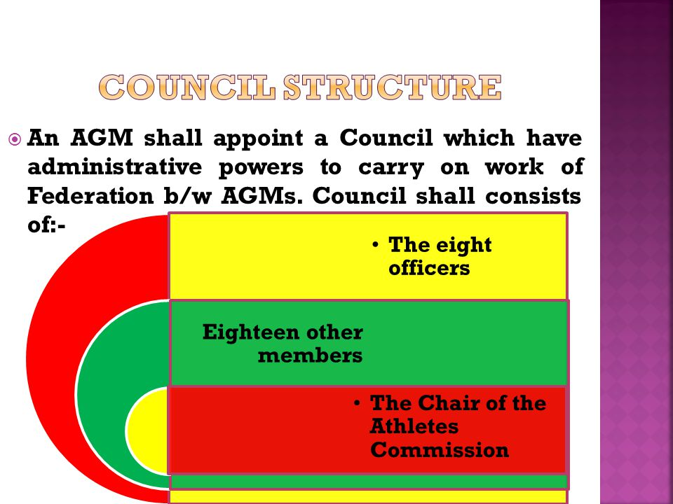 An AGM shall appoint a Council which have administrative powers to carry on work of Federation b/w AGMs. Council shall consists of:- Eighteen other me