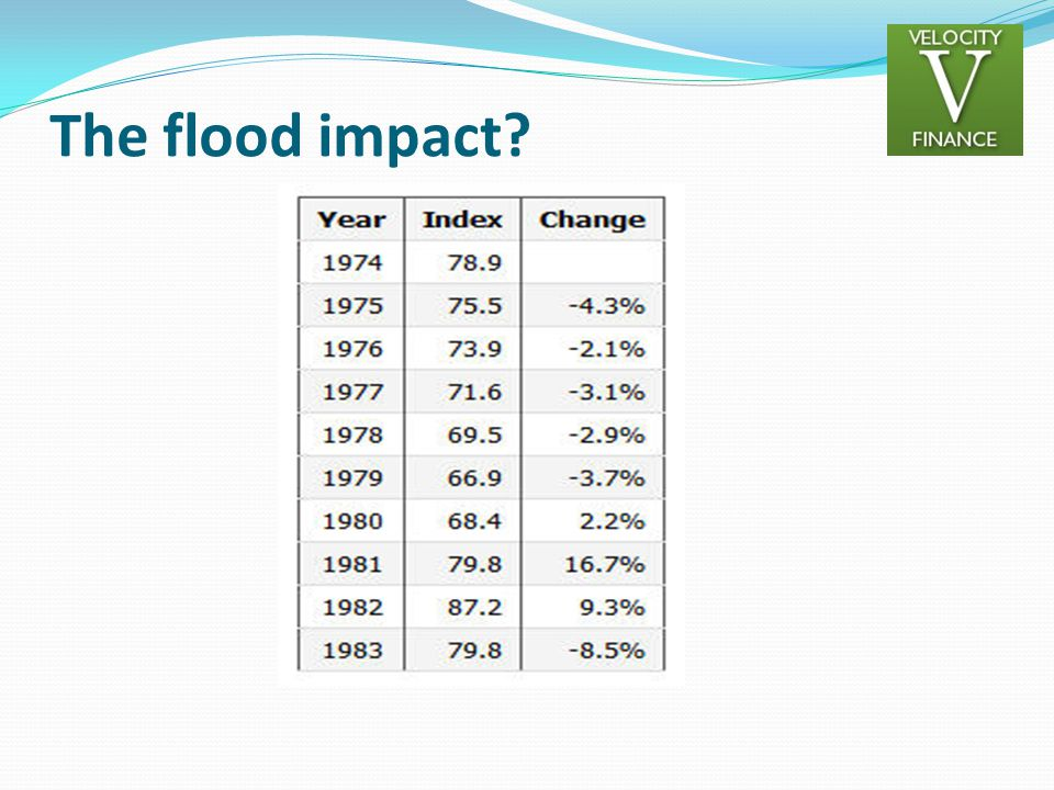 The flood impact?