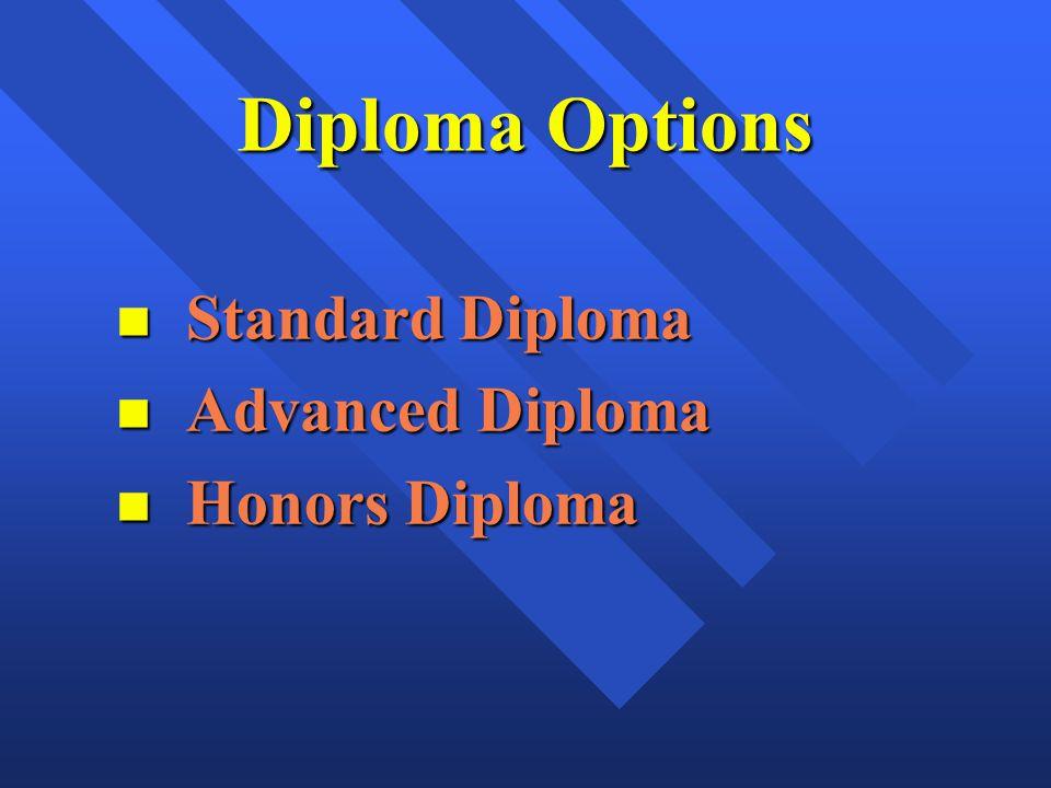 Diploma Options n Standard Diploma n Advanced Diploma n Honors Diploma