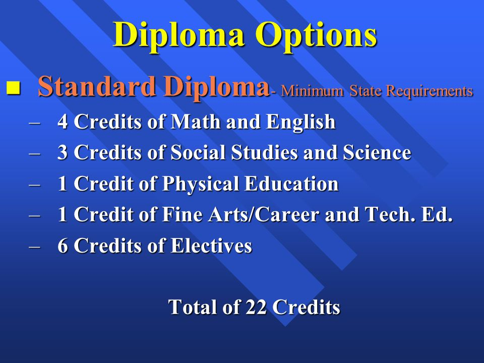 Diploma Options n Standard Diploma - Minimum State Requirements –4 Credits of Math and English –3 Credits of Social Studies and Science –1 Credit of Physical Education –1 Credit of Fine Arts/Career and Tech.