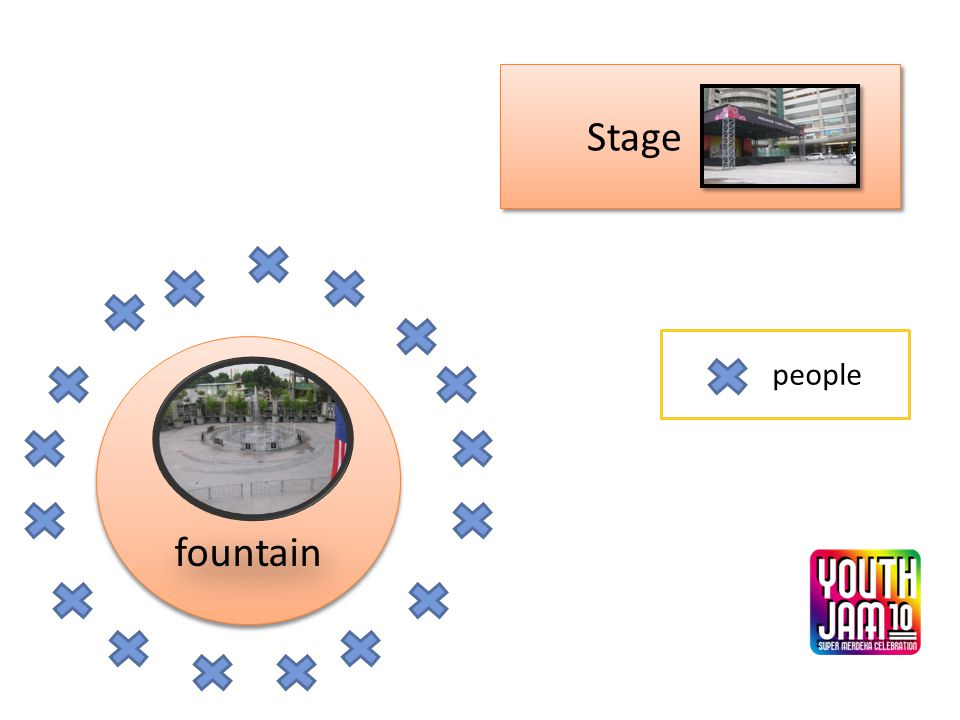 Stage fountain people