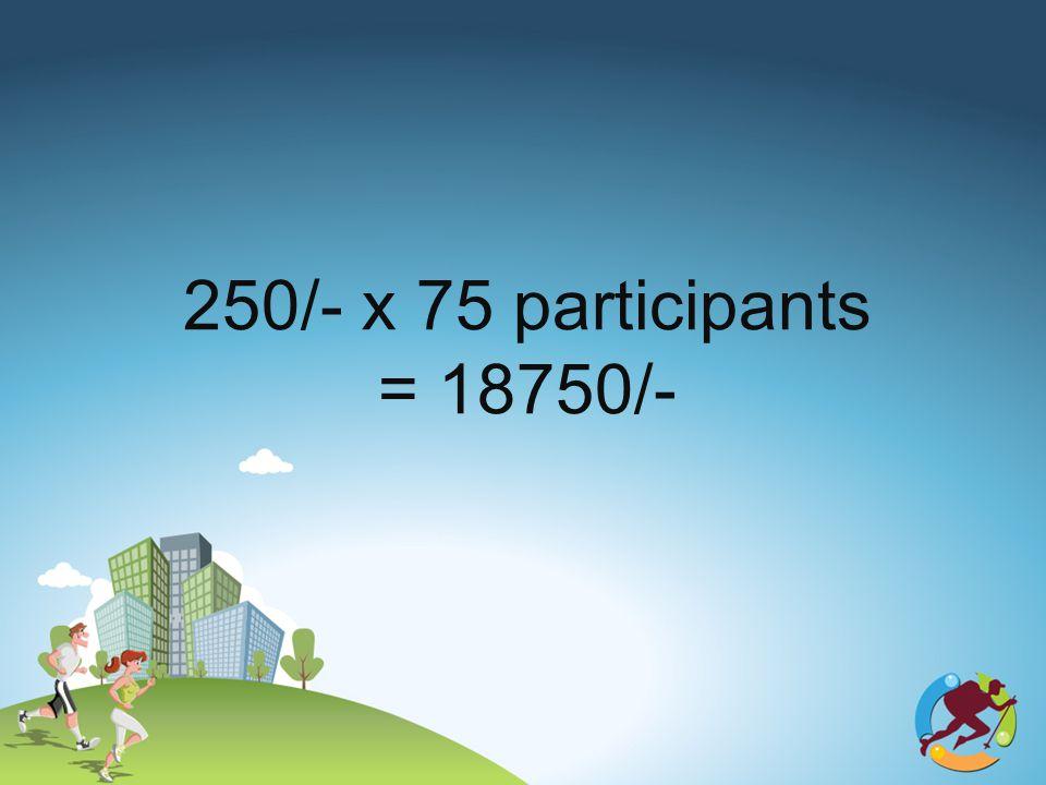 250/- x 75 participants = 18750/-