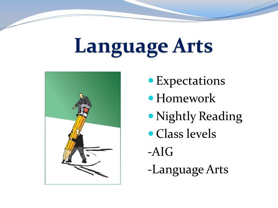 Language Arts Expectations Homework Nightly Reading Class levels -AIG -Language Arts