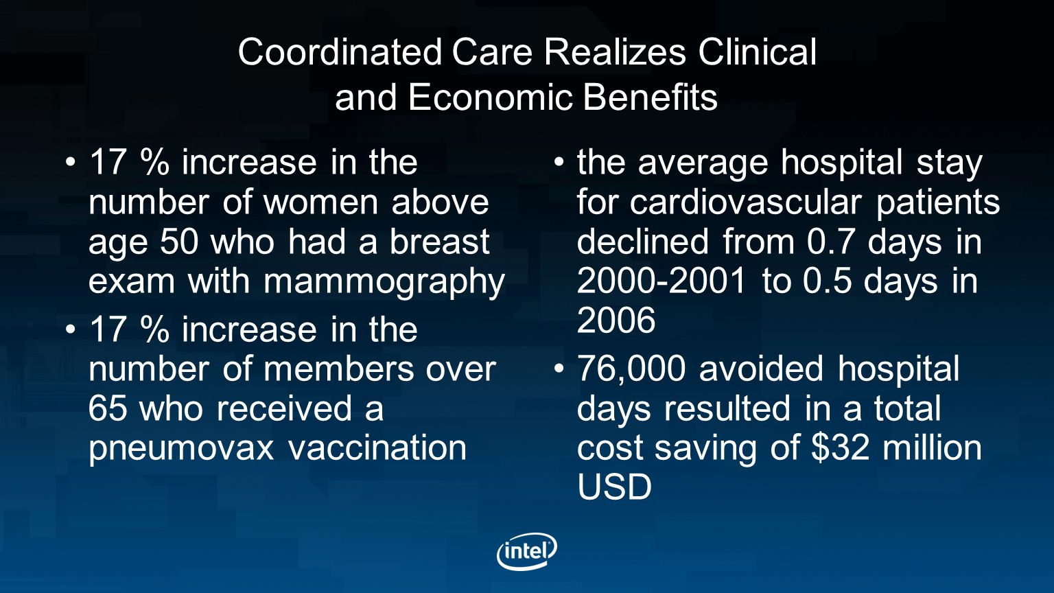 Coordinated Care Realizes Clinical and Economic Benefits 17 % increase in the number of women above age 50 who had a breast exam with mammography 17 %