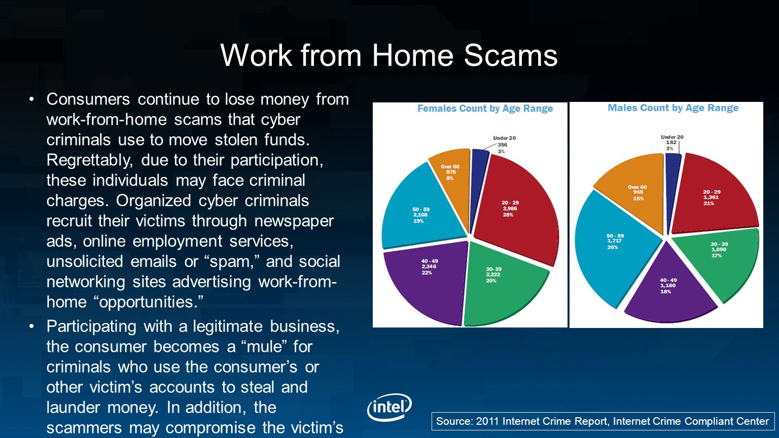 Work from Home Scams Consumers continue to lose money from work-from-home scams that cyber criminals use to move stolen funds. Regrettably, due to the