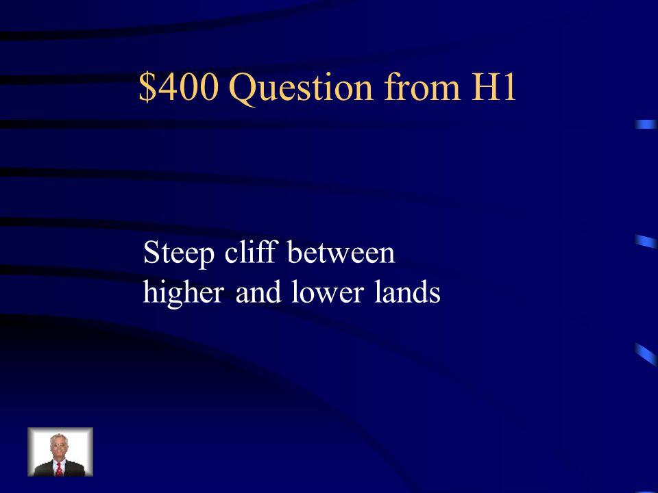 $400 Question from H2 Favorite Brazilian sport