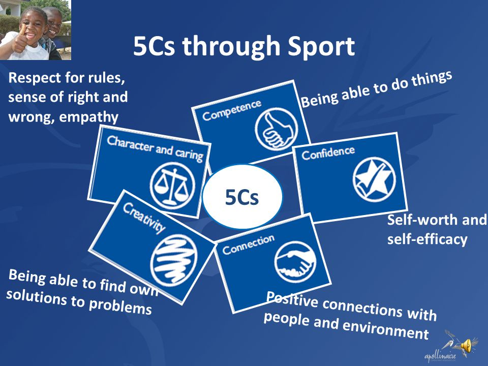 5Cs through Sport 5Cs Being able to do things Self-worth and self-efficacy Positive connections with people and environment Respect for rules, sense of right and wrong, empathy Being able to find own solutions to problems