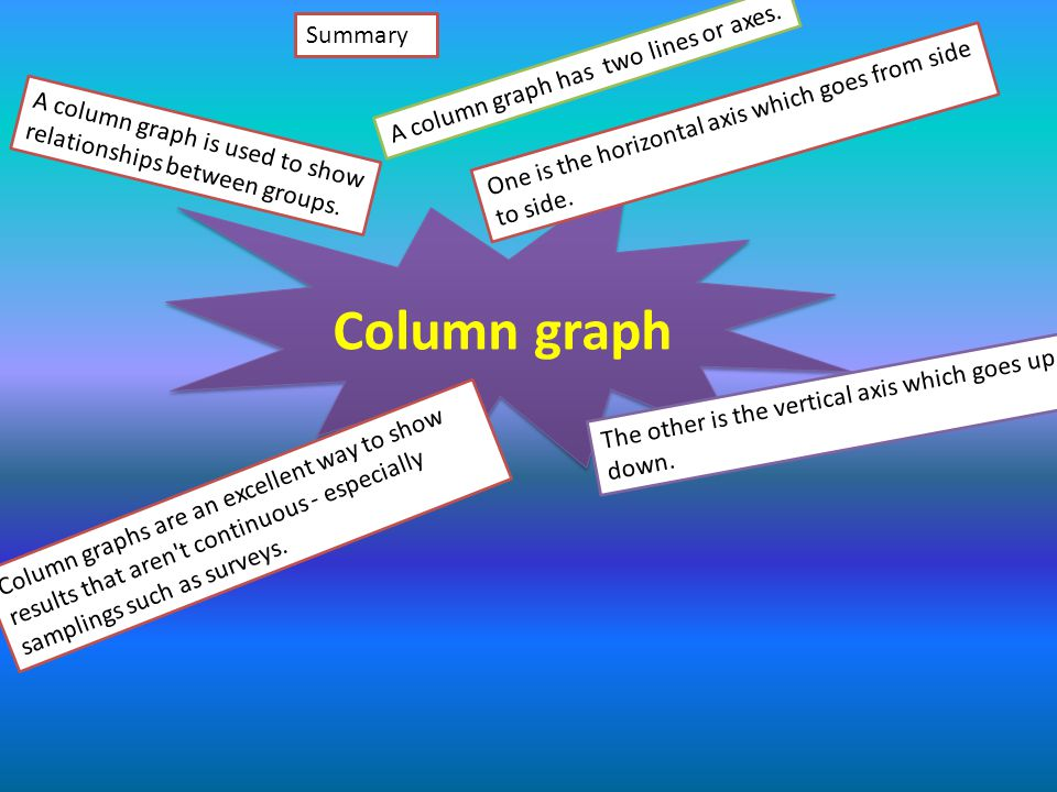 Column graph A column graph is used to show relationships between groups.