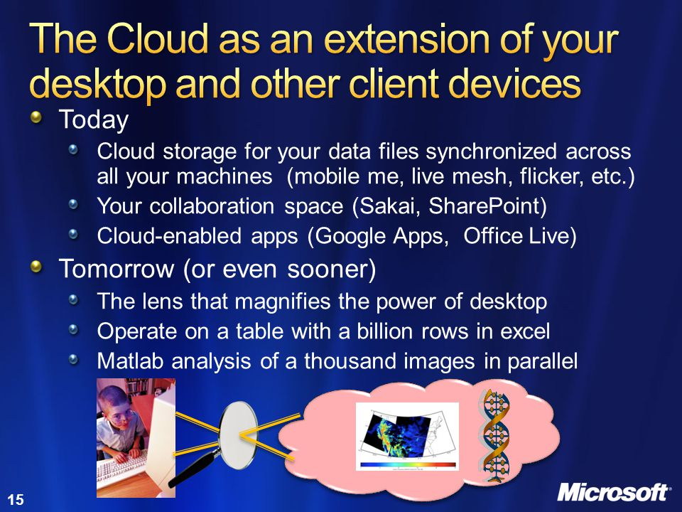 15 Today Cloud storage for your data files synchronized across all your machines (mobile me, live mesh, flicker, etc.) Your collaboration space (Sakai