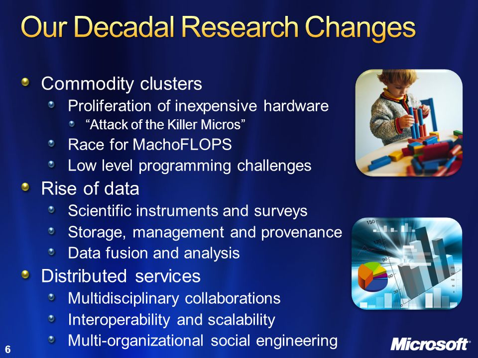 6 Commodity clusters Proliferation of inexpensive hardware Attack of the Killer Micros Race for MachoFLOPS Low level programming challenges Rise of da