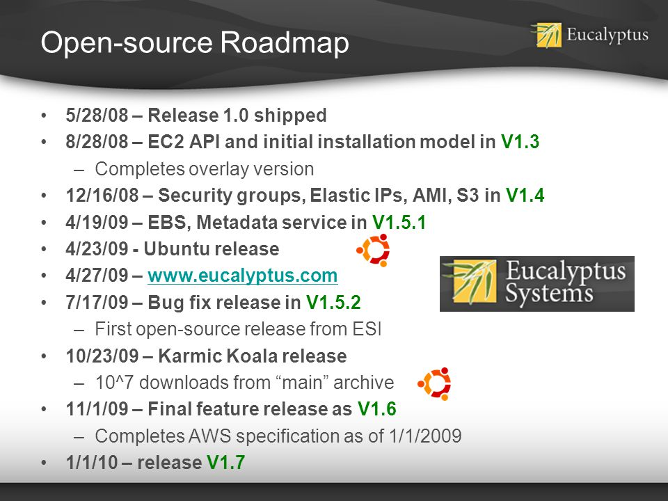 Open-source Roadmap 5/28/08 – Release 1.0 shipped 8/28/08 – EC2 API and initial installation model in V1.3 –Completes overlay version 12/16/08 – Secur
