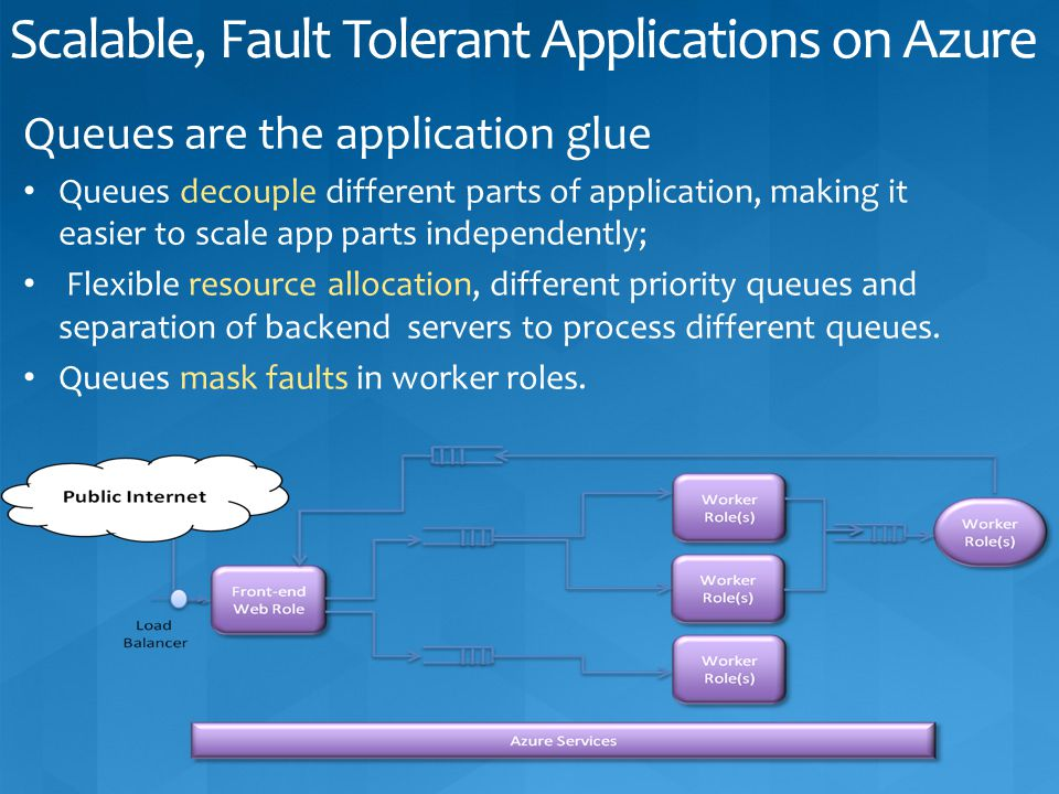 Queues are the application glue Queues decouple different parts of application, making it easier to scale app parts independently; Flexible resource a