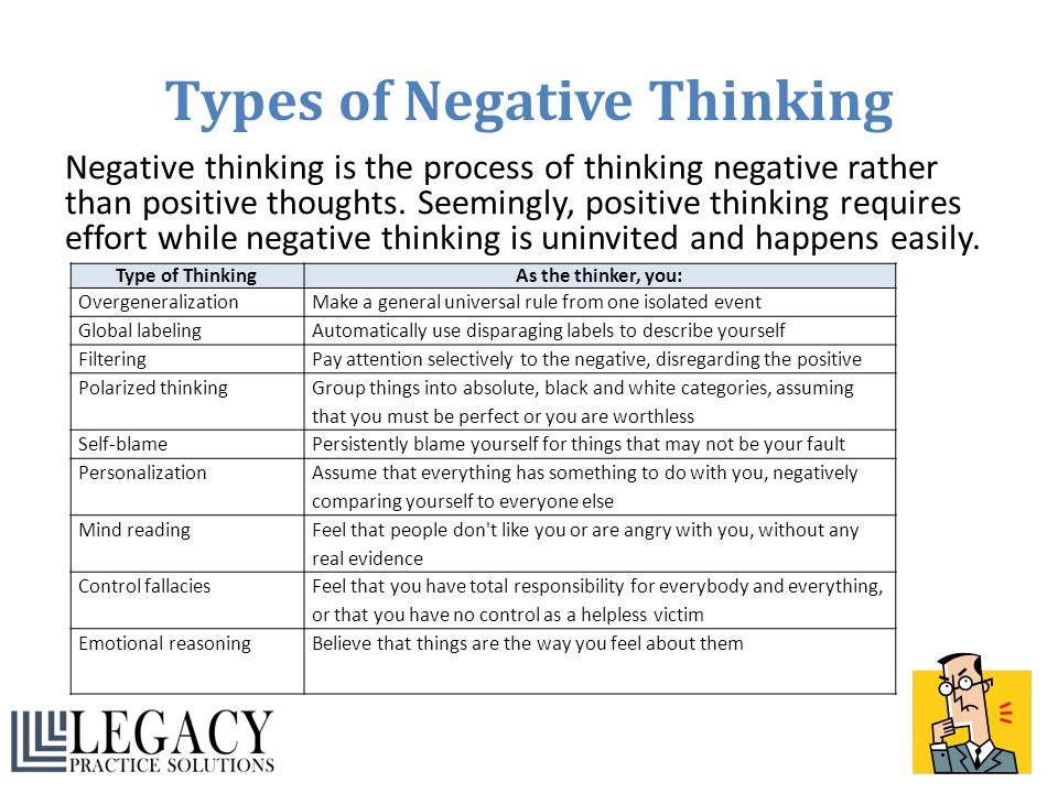 Types of Negative Thinking Negative thinking is the process of thinking negative rather than positive thoughts. Seemingly, positive thinking requires