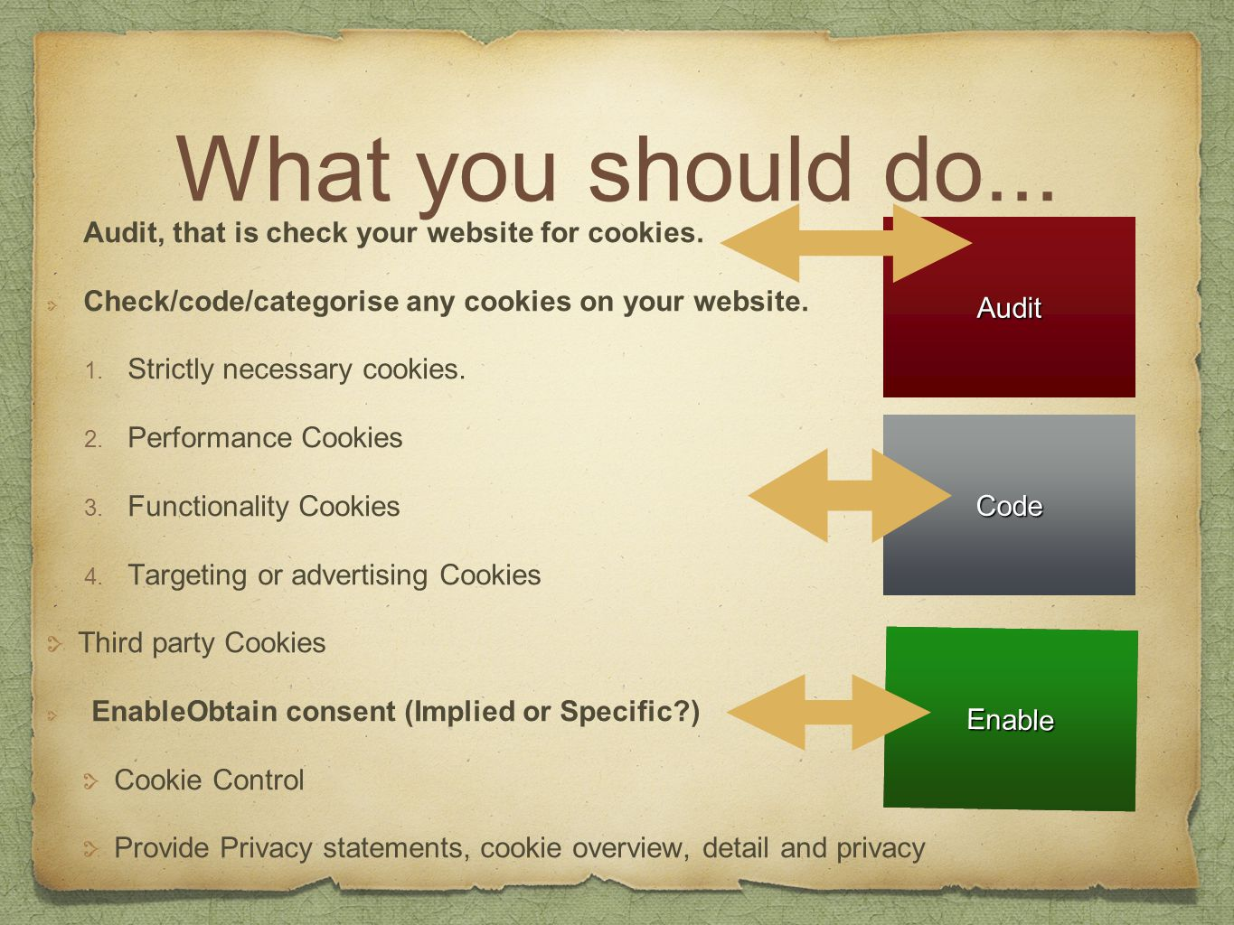 What you should do... Audit, that is check your website for cookies.