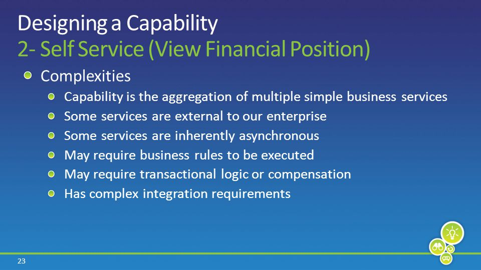 23 Designing a Capability 2- Self Service (View Financial Position) Complexities Capability is the aggregation of multiple simple business services Some services are external to our enterprise Some services are inherently asynchronous May require business rules to be executed May require transactional logic or compensation Has complex integration requirements