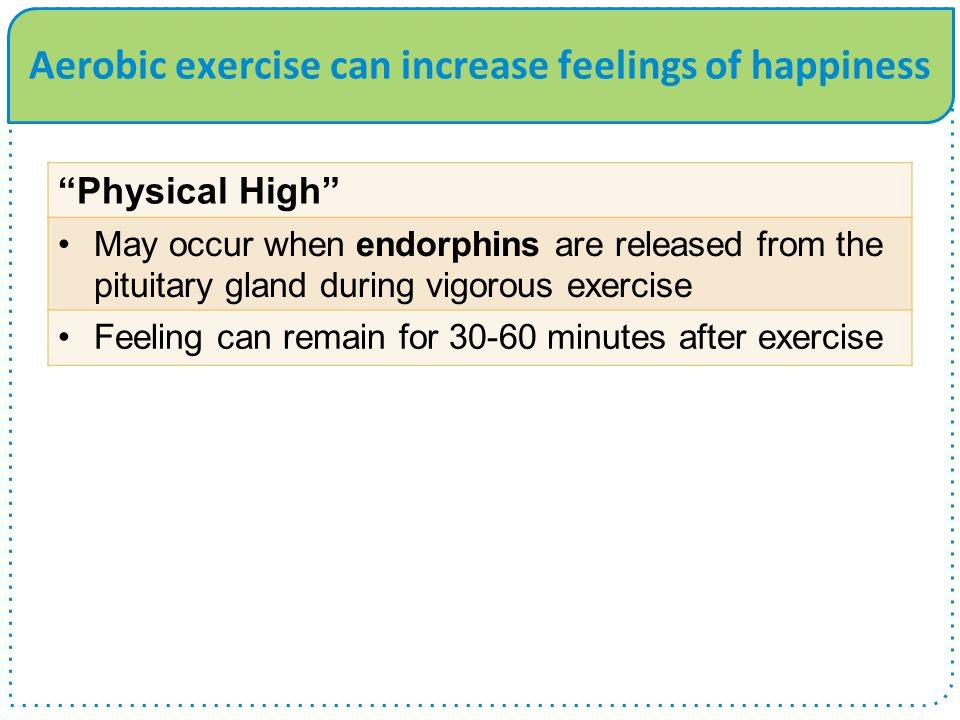 Aerobic exercise can increase feelings of happiness Endorphins are released and can create feelings of euphoria and natural well-being Physical High M