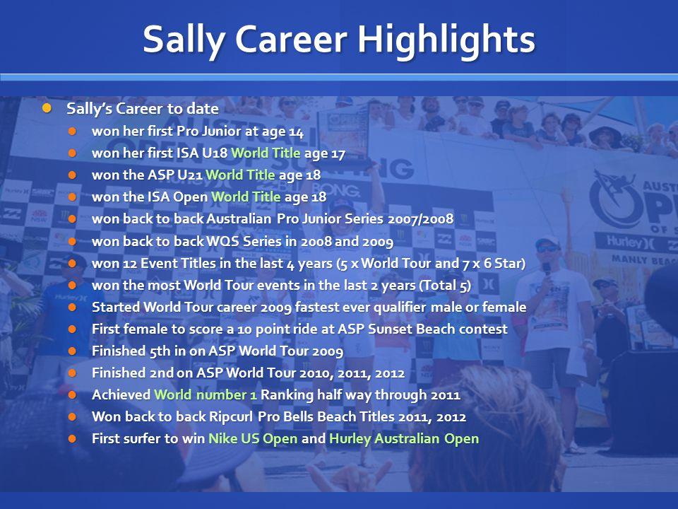 Sally Stats Sally had the highest heat average for the past 2 year of 14.45 Sally had the highest heat average for the past 2 year of 14.45 Sally had the highest average wave score for the past 2 years of 7.225 Sally had the highest average wave score for the past 2 years of 7.225 Sally won 12 Titles in the last 4 years (5 x WT and 7 x 6 Star) Sally won 12 Titles in the last 4 years (5 x WT and 7 x 6 Star) Sally won the most World Tour events in the last 2 years with 5 Title wins Sally won the most World Tour events in the last 2 years with 5 Title wins Sally has been in 17 finals in the last 4 years (9 x WT and 8 x 6 Star) Sally has been in 17 finals in the last 4 years (9 x WT and 8 x 6 Star)