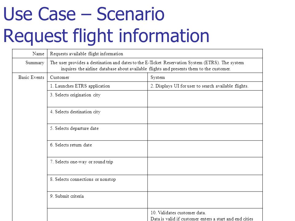 Use Case – Scenario Request flight information NameRequests available flight information SummaryThe user provides a destination and dates to the E-Ticket Reservation System (ETRS).