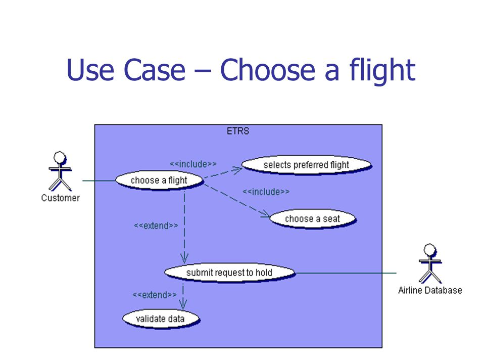 Use Case – Choose a flight