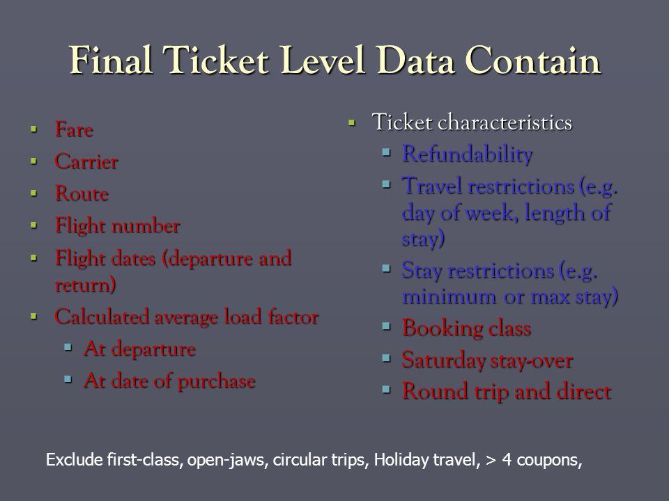 Final Ticket Level Data Contain Fare Fare Carrier Carrier Route Route Flight number Flight number Flight dates (departure and return) Flight dates (de