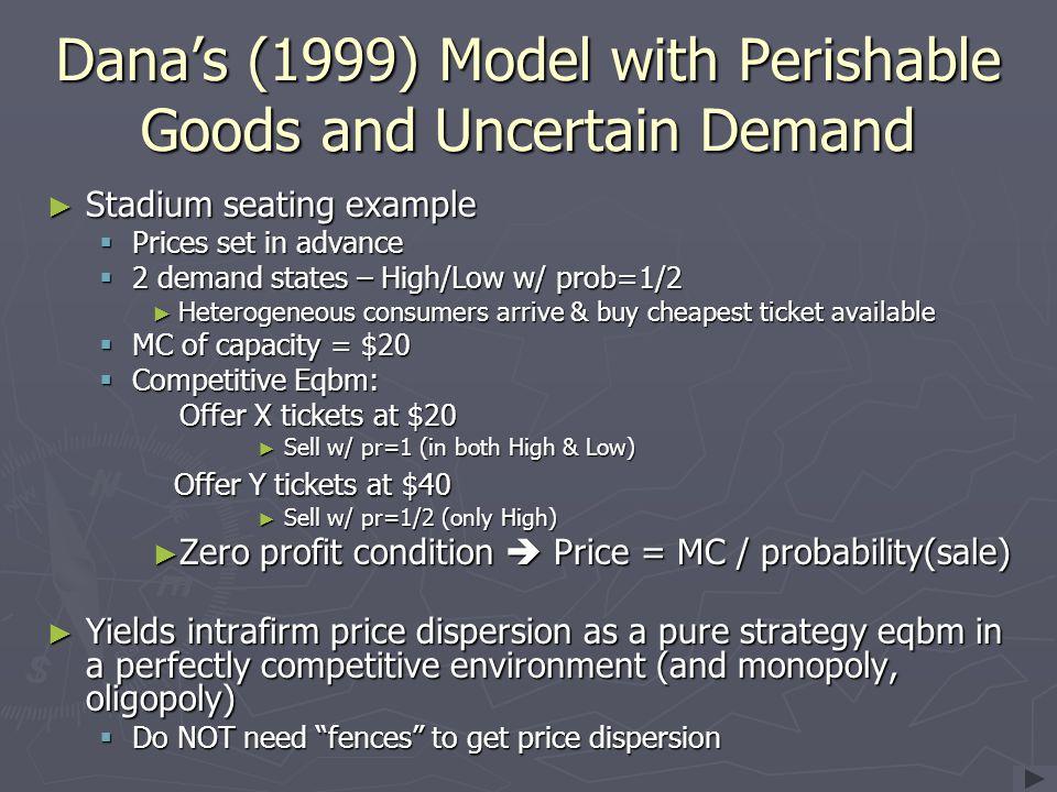 Danas (1999) Model with Perishable Goods and Uncertain Demand Stadium seating example Stadium seating example Prices set in advance Prices set in adva