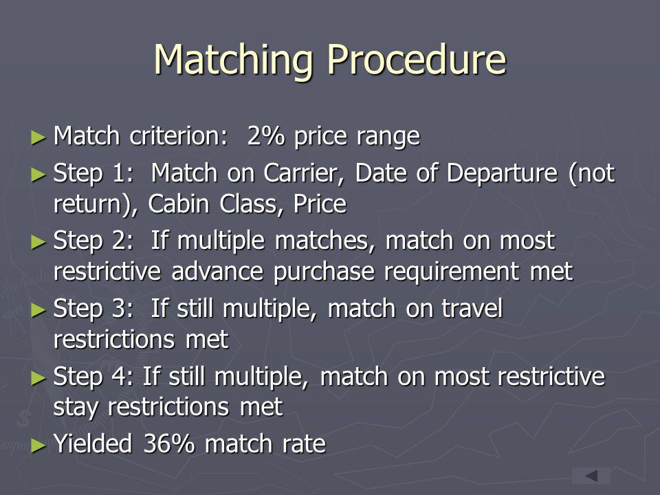 Matching Procedure Match criterion: 2% price range Match criterion: 2% price range Step 1: Match on Carrier, Date of Departure (not return), Cabin Cla