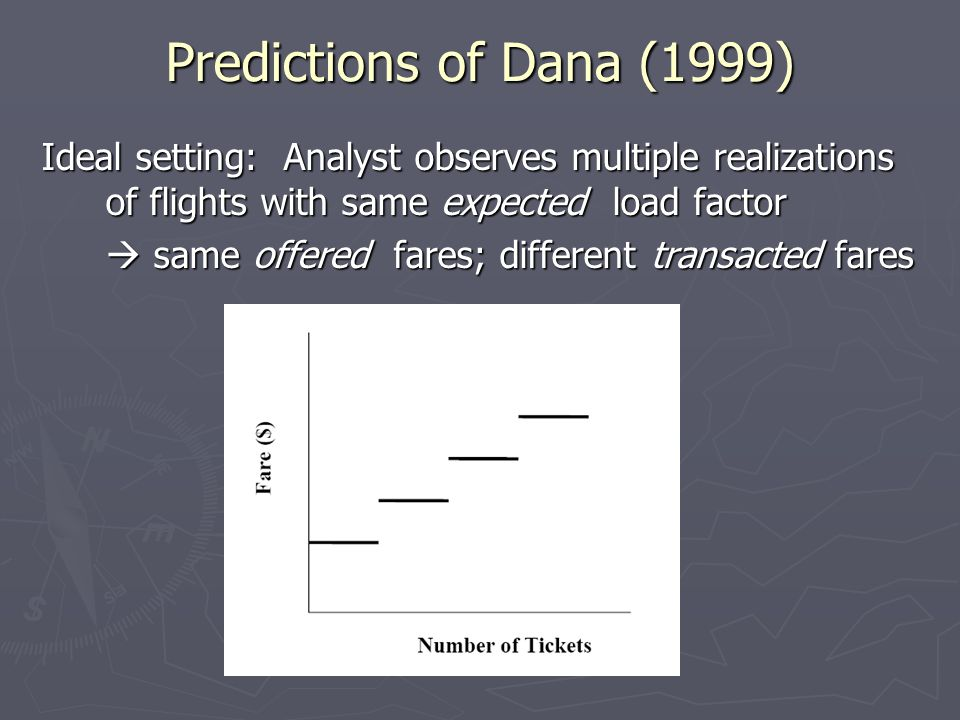 Predictions of Dana (1999) Ideal setting: Analyst observes multiple realizations of flights with same expected load factor same offered fares; differe