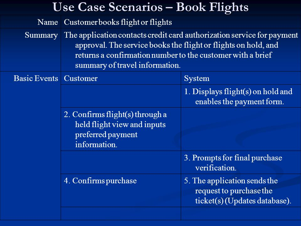 Use Case Scenarios – Book Flights NameCustomer books flight or flights SummaryThe application contacts credit card authorization service for payment approval.