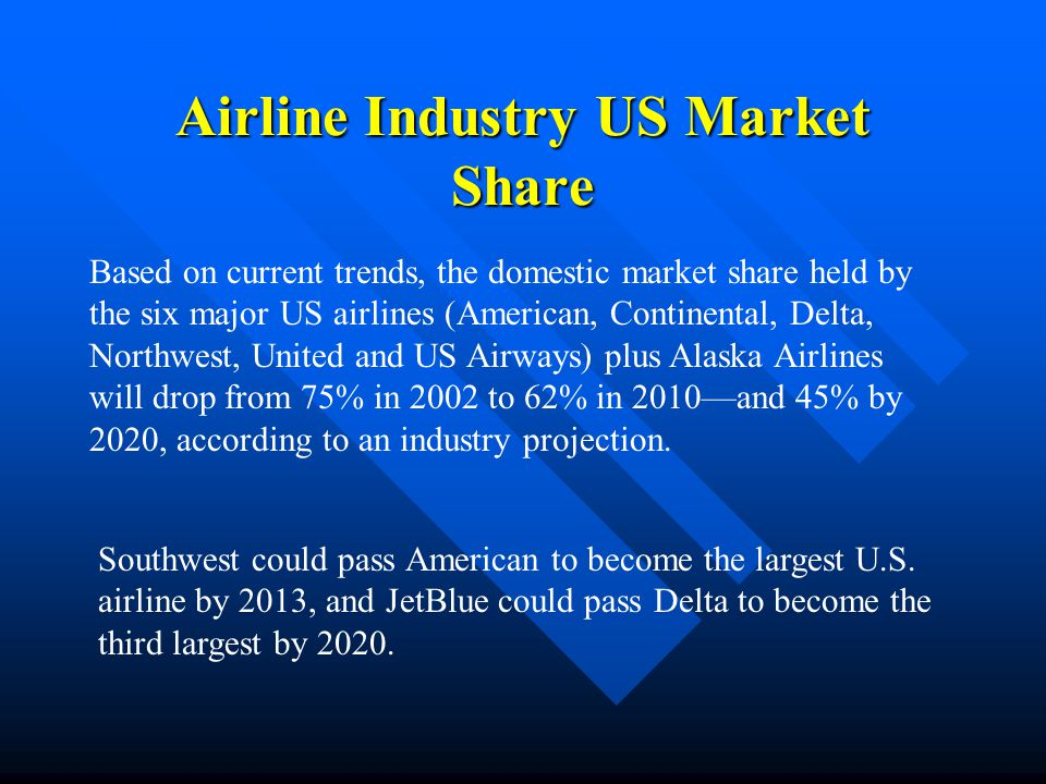 Airline Industry US Market Share Based on current trends, the domestic market share held by the six major US airlines (American, Continental, Delta, N