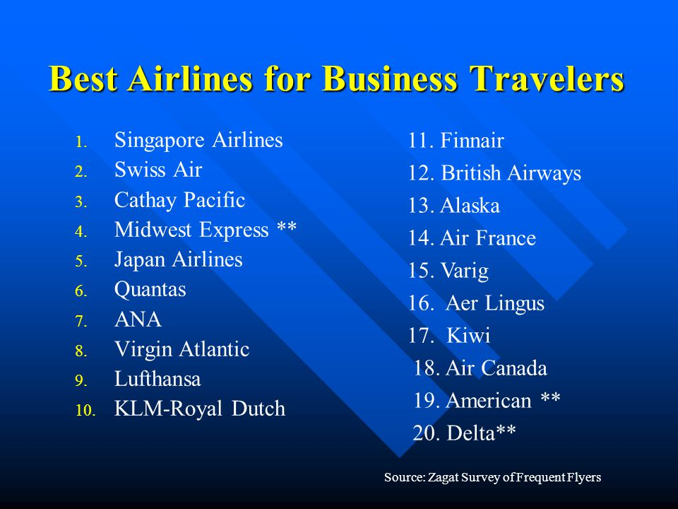 Best Airlines for Business Travelers 1. 1. Singapore Airlines 2. 2. Swiss Air 3. 3. Cathay Pacific 4. 4. Midwest Express ** 5. 5. Japan Airlines 6. 6.