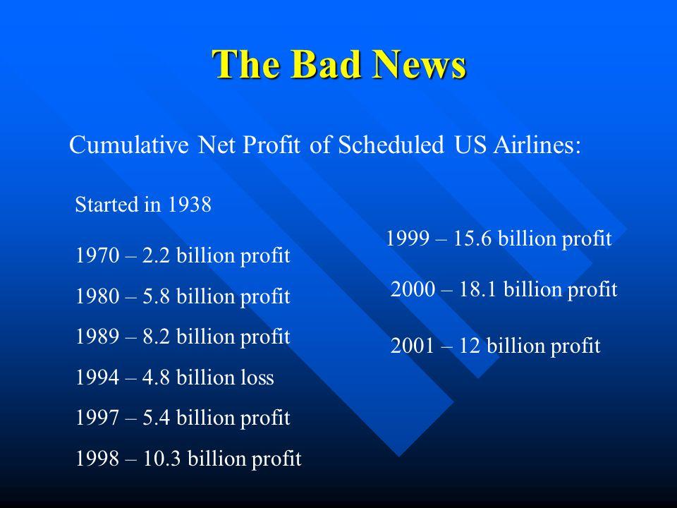 The Bad News Cumulative Net Profit of Scheduled US Airlines: Started in 1938 1970 – 2.2 billion profit 1980 – 5.8 billion profit 1989 – 8.2 billion pr