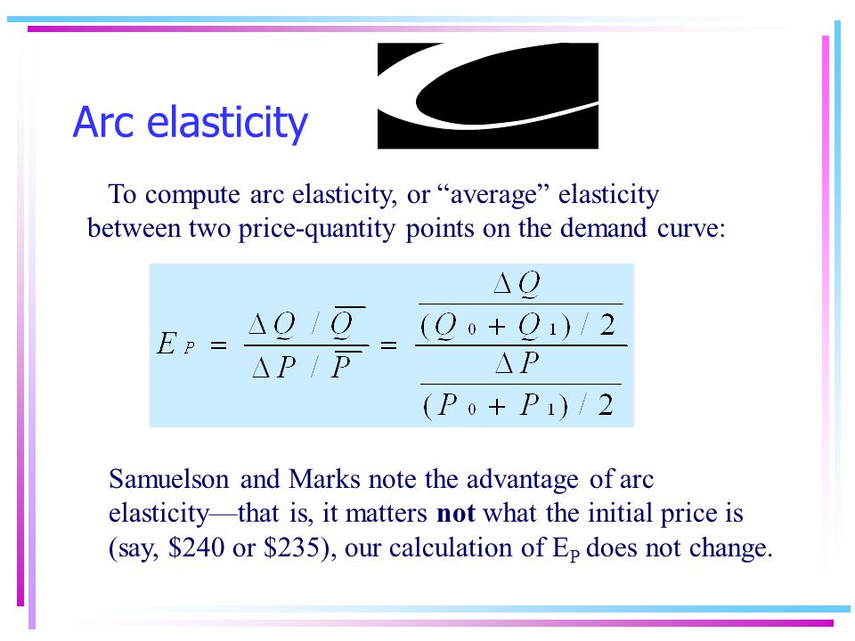 Formula for point elasticity [3.11] Here we are calculating the responsiveness of sales to a change in price (fares) at a point on the demand curve that is, a defined price- quantity point.