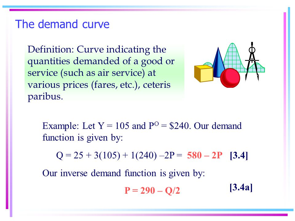 The demand curve Definition: Curve indicating the quantities demanded of a good or service (such as air service) at various prices (fares, etc.), ceteris paribus.