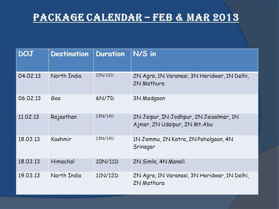 Package Calendar – Feb & Mar 2013 DOJDestinationDurationN/S in 04.02.13North India 11N/12D 2N Agra, 1N Varanasi, 3N Haridwar, 1N Delhi, 2N Mathura 06.02.13Goa6N/7D3N Madgaon 11.02.13Rajasthan 13N/14D 2N Jaipur, IN Jodhpur, 2N Jaisalmer, 1N Ajmer, 2N Udaipur, 2N Mt.Abu 18.03.13Kashmir 13N/14D 1N Jammu, 2N Katra, 2N Pahelgaon, 4N Srinagar 18.03.13Himachal10N/11D2N Simla, 4N Manali 19.03.13North India11N/12D2N Agra, 1N Varanasi, 3N Haridwar, 1N Delhi, 2N Mathura