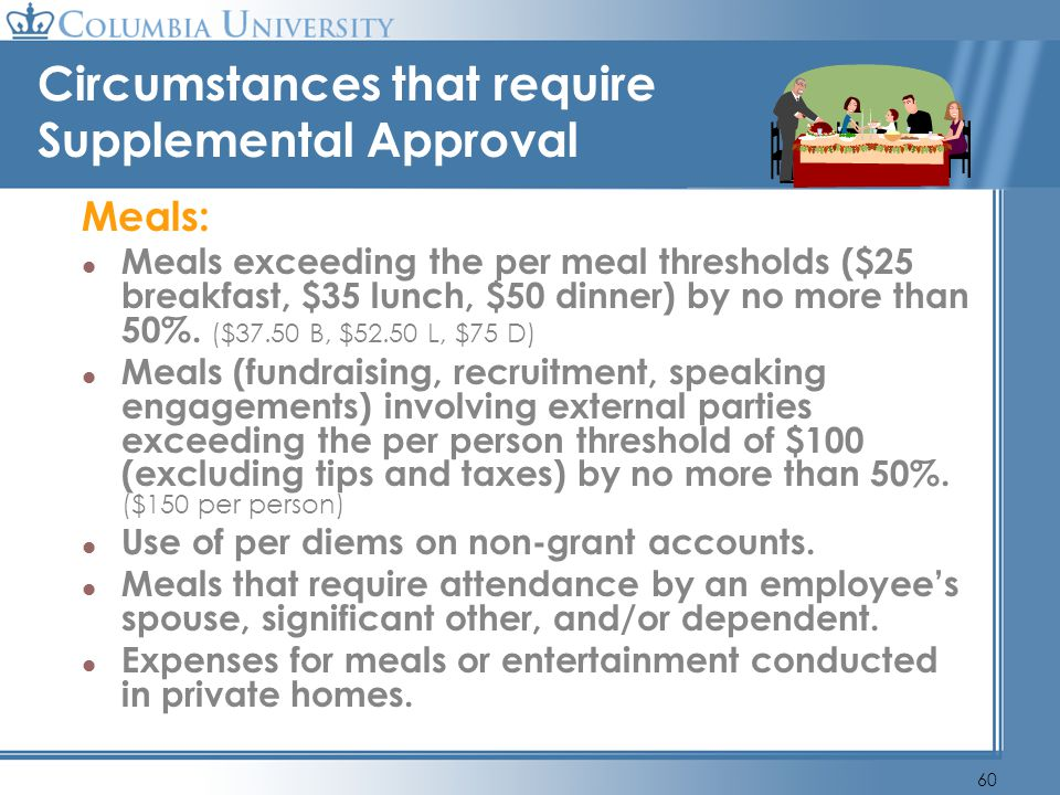 60 Circumstances that require Supplemental Approval Meals: Meals exceeding the per meal thresholds ($25 breakfast, $35 lunch, $50 dinner) by no more t