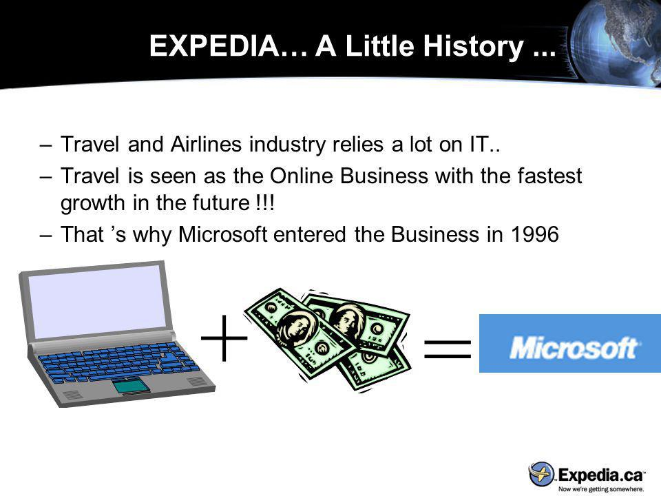 EXPEDIA… A Little History... –Travel and Airlines industry relies a lot on IT..