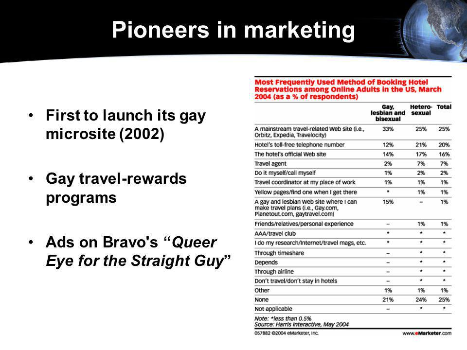 First to launch its gay microsite (2002) Gay travel-rewards programs Ads on Bravo s Queer Eye for the Straight Guy Pioneers in marketing