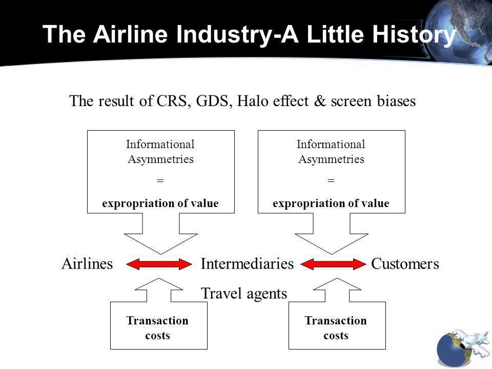 The Airline Industry & The Internet –1995, the first travel site by International travel network –In 1996, www.travelocity.com is launched using Sabre GDS www.travelocity.com –More entered the Online Travel Agency (OTA) market www.expedia.com / Worldspan GDS (Microsoft)www.expedia.com www.amadeus.com/European GDSwww.amadeus.com www.cheaptickets.com/Galileo GDSwww.cheaptickets.com –Airlines introduced their portals using their CRS technology www.delta.com www.ual.com www.southwest.com