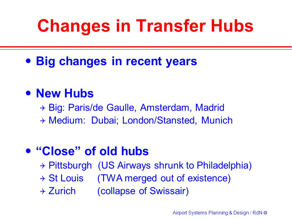 Airport Systems Planning & Design / RdN Changes in Transfer Hubs Big changes in recent years New Hubs Big: Paris/de Gaulle, Amsterdam, Madrid Medium: Dubai; London/Stansted, Munich Close of old hubs Pittsburgh (US Airways shrunk to Philadelphia) St Louis (TWA merged out of existence) Zurich (collapse of Swissair)