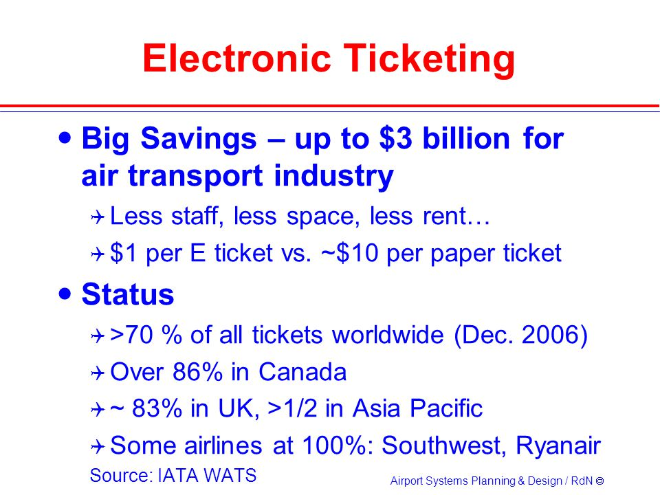 Airport Systems Planning & Design / RdN Electronic Ticketing Big Savings – up to $3 billion for air transport industry Less staff, less space, less rent… $1 per E ticket vs.