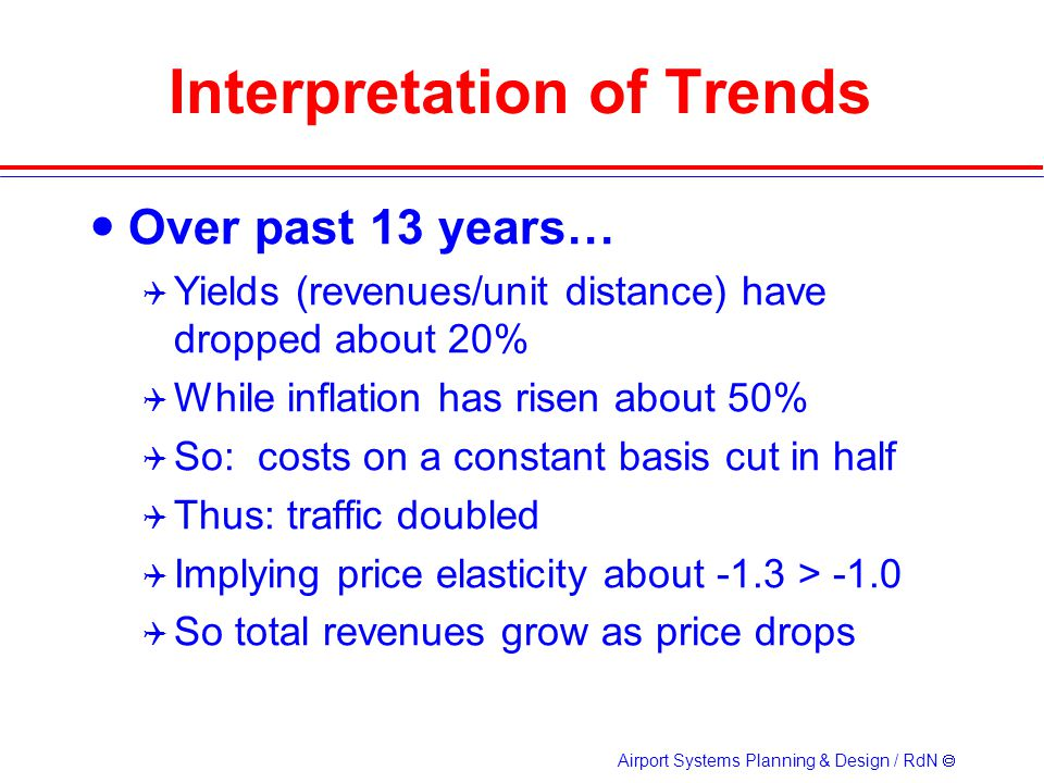 Airport Systems Planning & Design / RdN Interpretation of Trends Over past 13 years… Yields (revenues/unit distance) have dropped about 20% While inflation has risen about 50% So: costs on a constant basis cut in half Thus: traffic doubled Implying price elasticity about -1.3 > -1.0 So total revenues grow as price drops