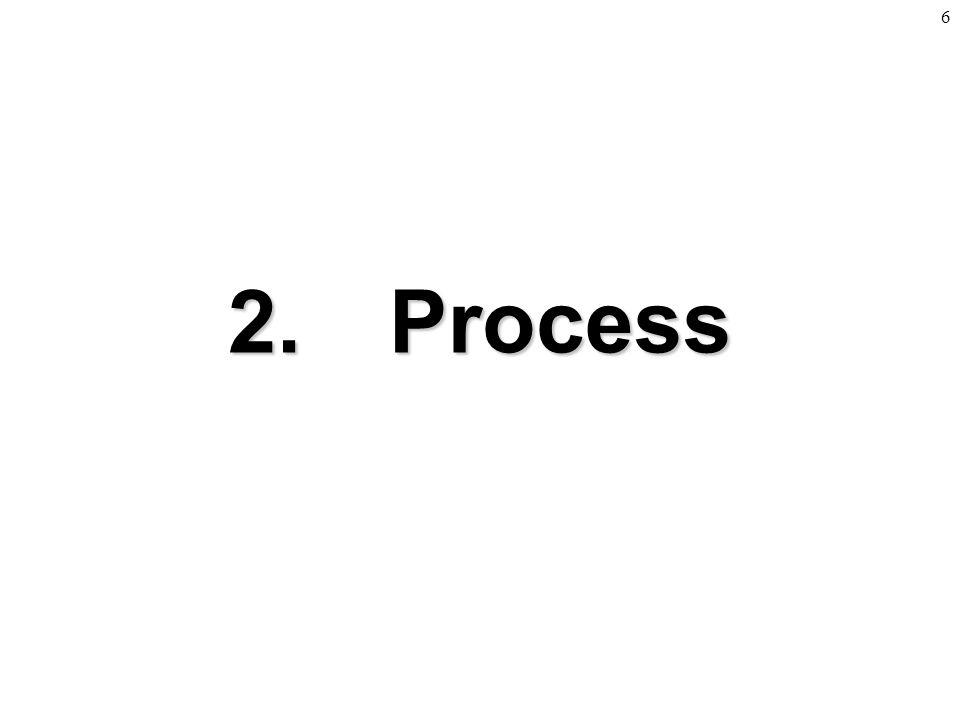 6 2. Process