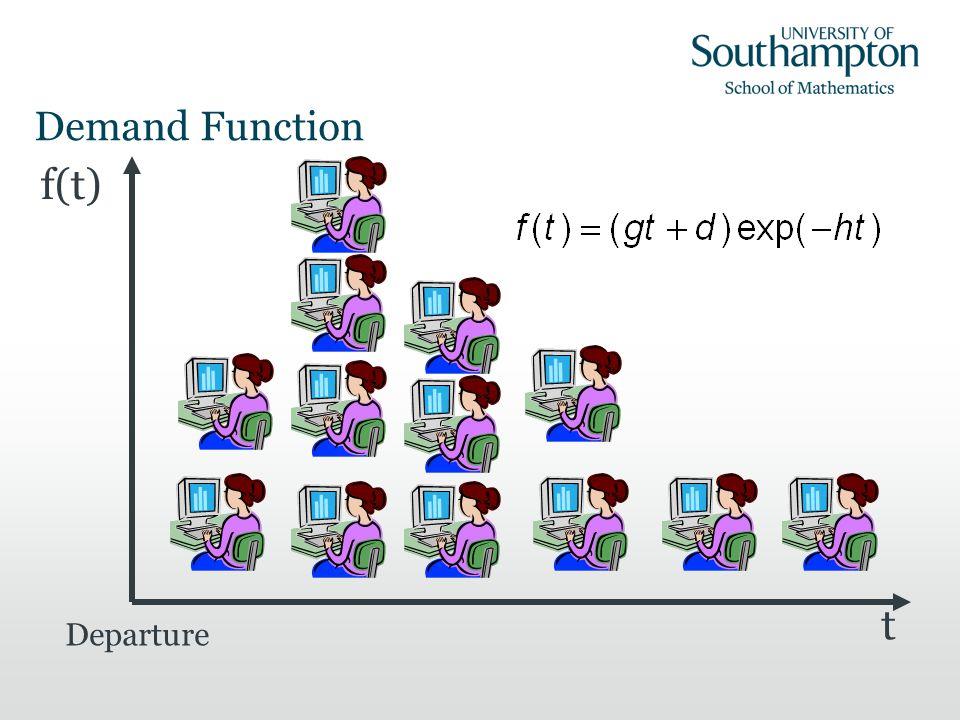 Demand Function f(t) t Departure e.g.