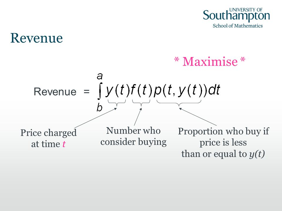 Revenue Proportion who buy if price is less than or equal to y(t) Number who consider buying Price charged at time t Revenue = * Maximise *