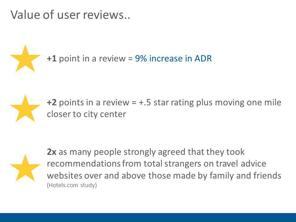 Value of user reviews..