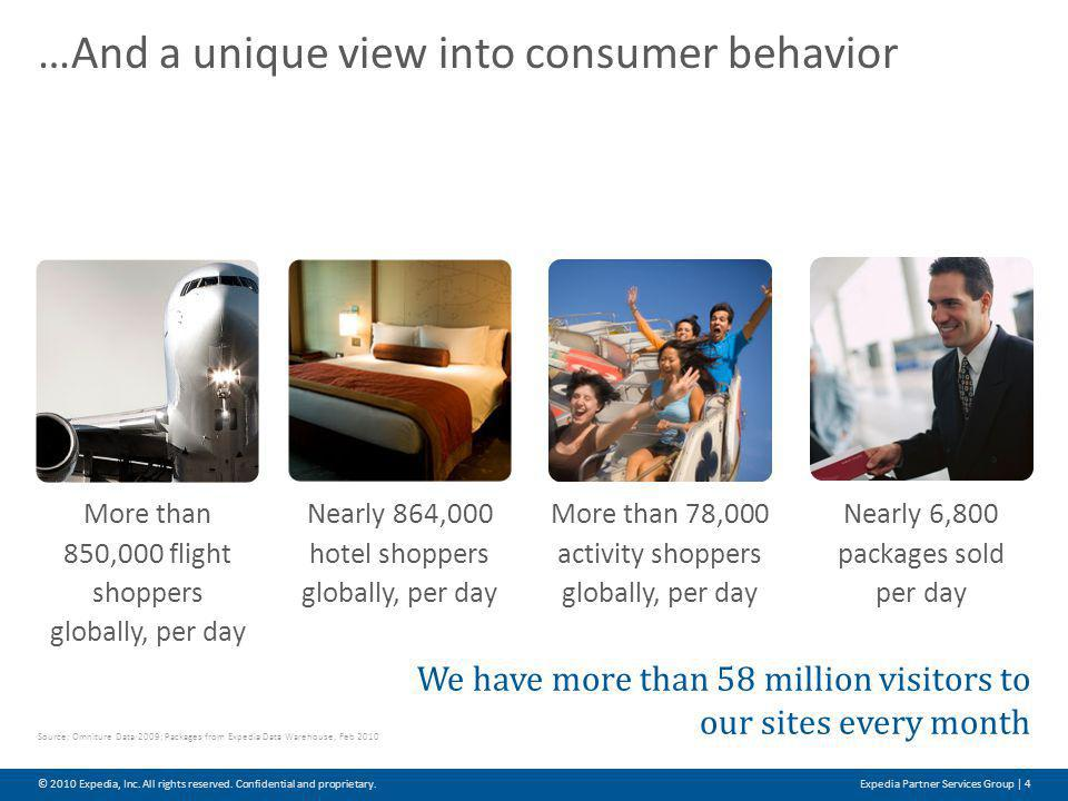 Our view covers multiple segments… © 2010 Expedia, Inc.